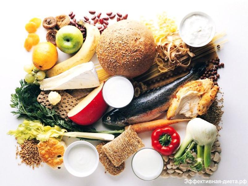 полезные продукты для похудения живота и боков