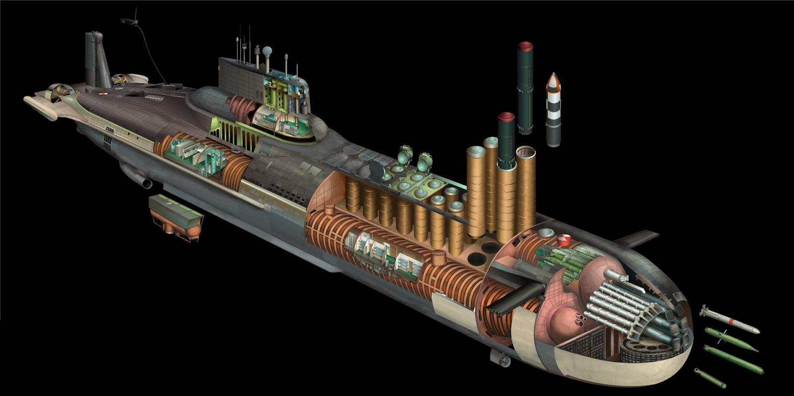 Подводные лодки самых больших