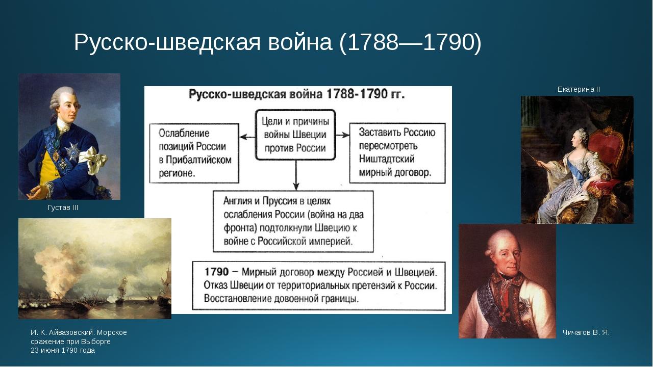 Картинки по запросу img30 1788-1790