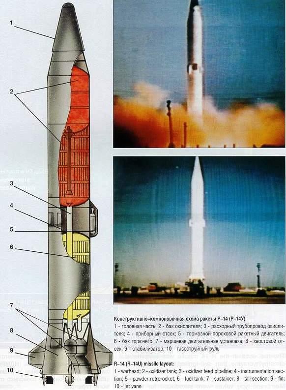 для в новосибирске ядерная ракета яркости