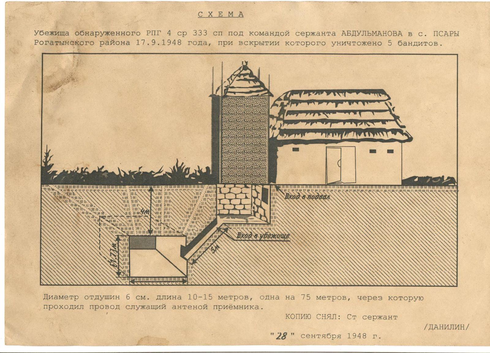 Блиндаж схема постройки