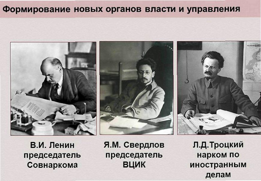 Картинки по запросу Яков свердлов организатор убийства царя
