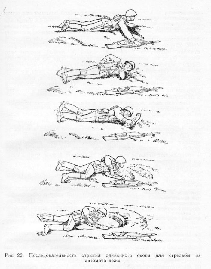 Окоп для стрельбы лежа норматив 30 минут