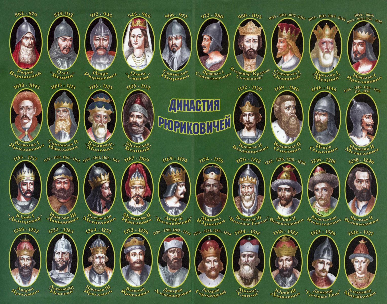 Схема царей и императоров россии