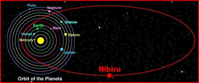 nibiru_orbita1.jpg